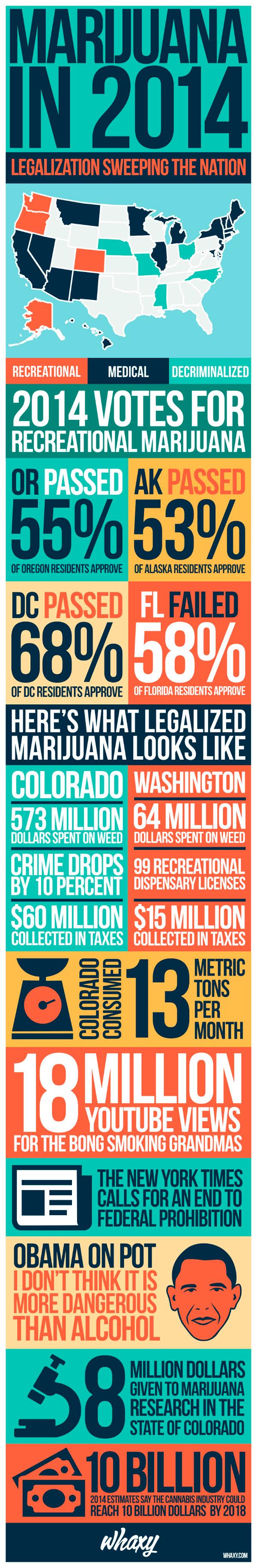 2014-cannabis-stats